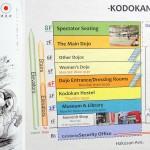 Plan des septs étages du Kodokan, plus vieux club de judo au monde