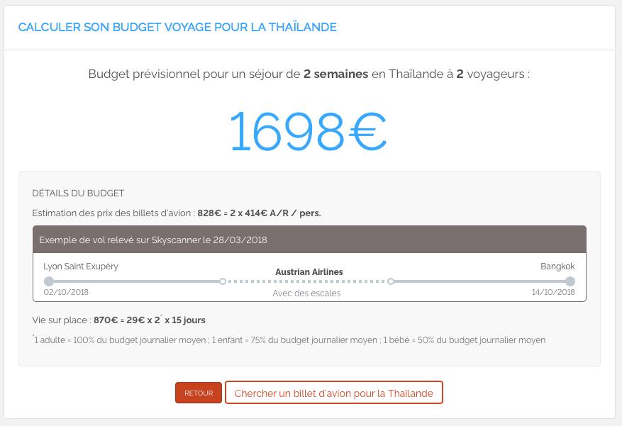 Quel budget pour partir en Thaïlande ?
