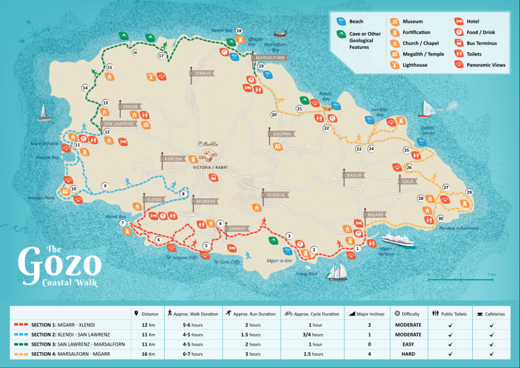 Carte des sentiers côtiers de randonnée sur Gozo disponible sur le site de l'office du tourisme